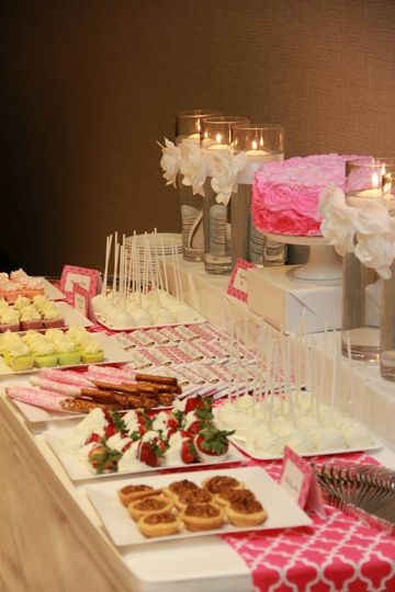 Dessert Bar for 40th Birthday