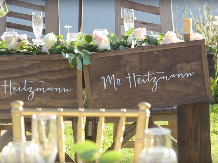 Tmx 1500429531954 Laurenmatt4 Studio City, CA wedding videography