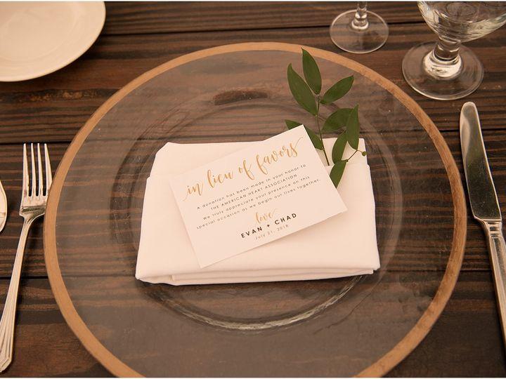 Tmx 2018 08 09 0035 51 206919 V1 Durham, New Hampshire wedding florist