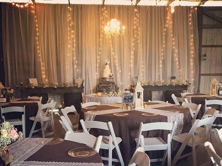 Tmx Barn17 51 788919 V1 Bushnell, FL wedding venue