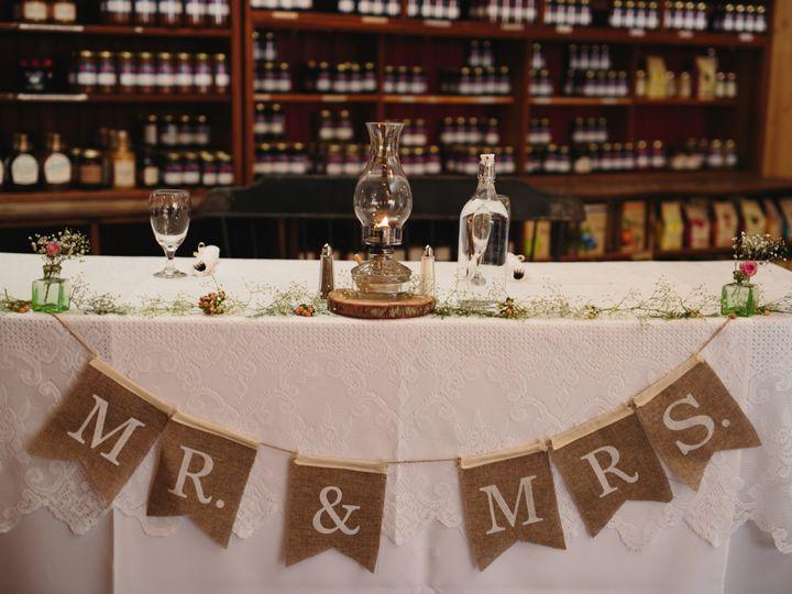 Tmx 1446083710935 435 Yucaipa wedding planner