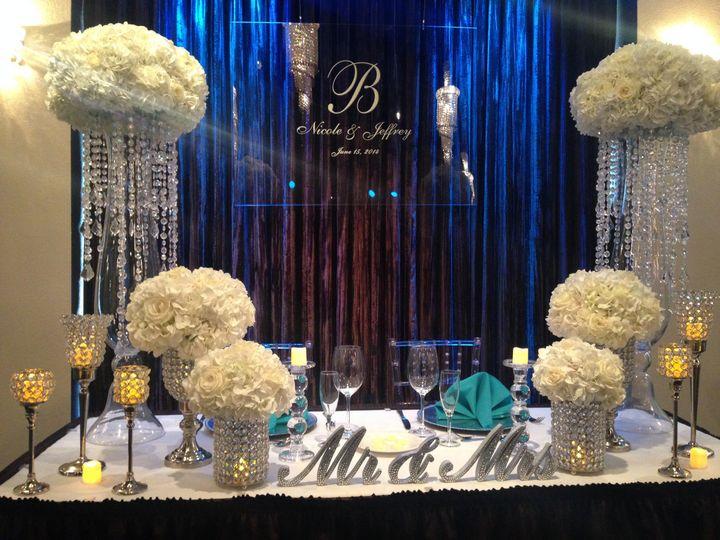Tmx 1403276504660 064 Keller, Texas wedding florist