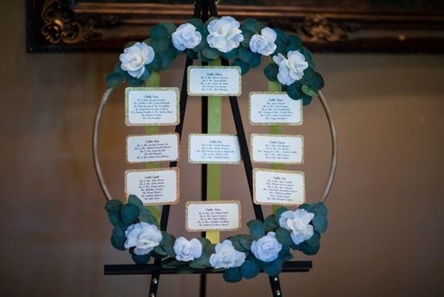Tmx Trishadan5 51 1969329 158895997765203 Ypsilanti, MI wedding planner