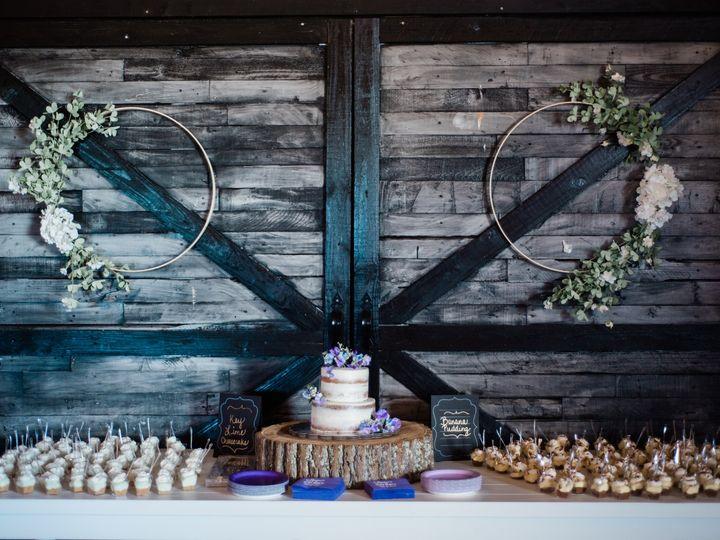 Tmx Dsc 6667 51 1055429 1558752836 Orlando, FL wedding photography