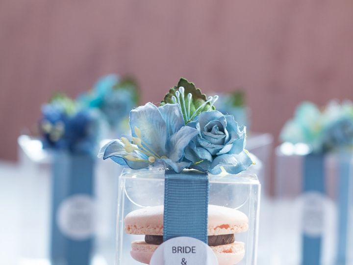 Tmx Cinderalla Blue Box 3 With Logo 51 1951529 159978595874505 Newport, RI wedding favor