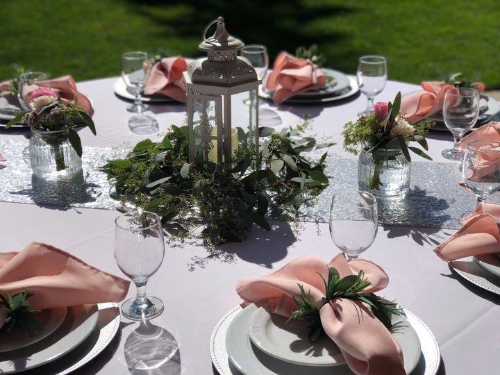 Tmx Wedding3 51 1874529 1569006010 Missoula, MT wedding rental