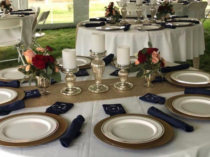 Tmx Wedding4 51 1874529 1569006006 Missoula, MT wedding rental