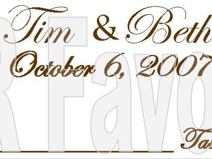 Tmx 1372798999180 Wrapperexample113 Sioux Falls wedding favor
