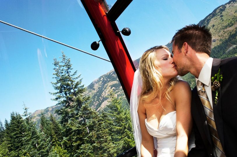 Kissing on the cable car