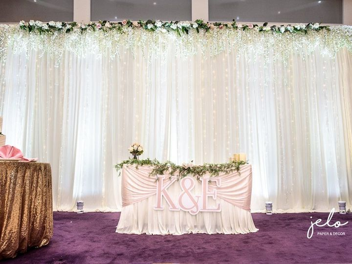Tmx Drapery Backdrop 51 977629 157609985740587 Brooklyn, NY wedding eventproduction