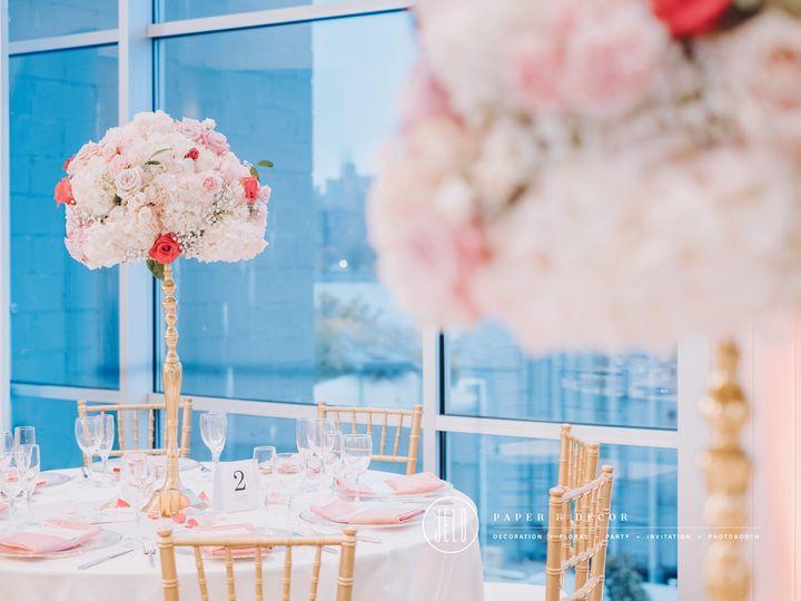 Tmx Sbr1 51 977629 161756210164226 Brooklyn, NY wedding eventproduction