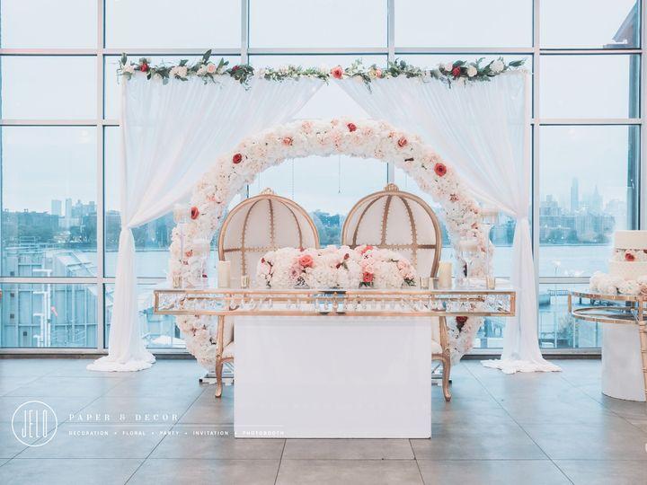 Tmx Sbr2 51 977629 161756210088120 Brooklyn, NY wedding eventproduction