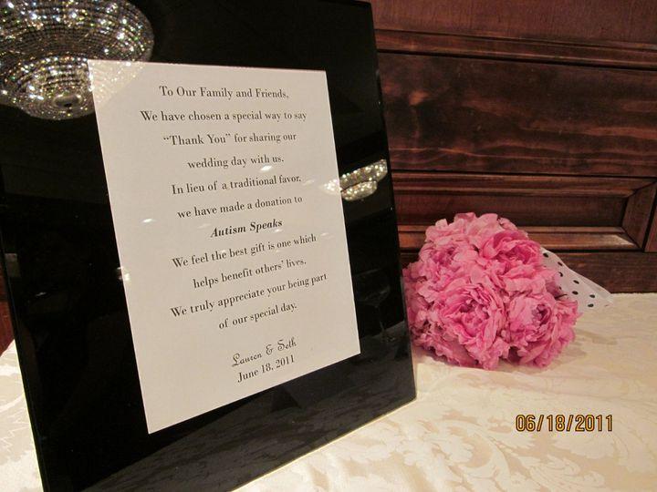 Tmx 1348538095160 SpringSkytop2011068 Bangor wedding planner