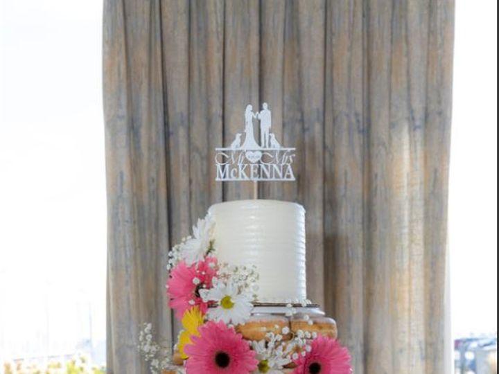 Tmx Lindsey 26 51 1052829 160510831411372 Yonkers, NY wedding planner