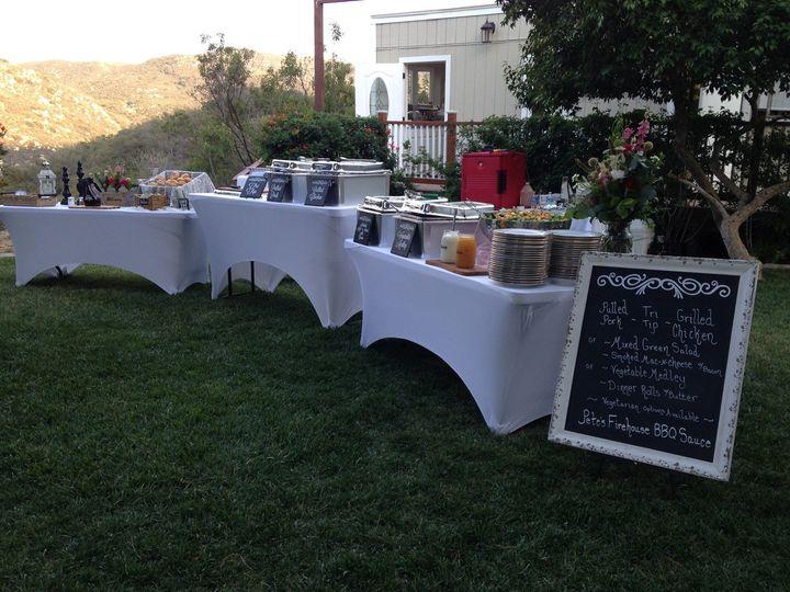 Fully staffed buffet