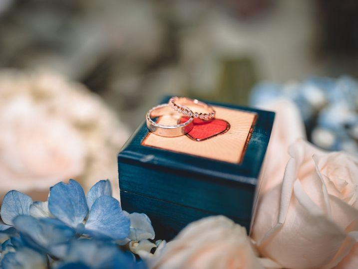 Custom sentimental box