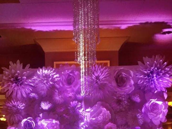 Tmx 1443030507781 172151022675641116351506747646058727588n Essington, PA wedding venue