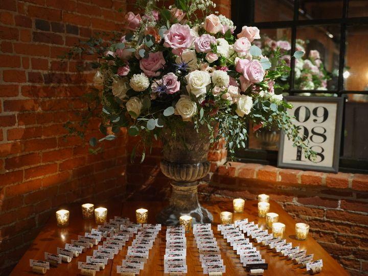 Tmx Lrg Dsc01890 51 499039 V1 Lancaster, PA wedding dj