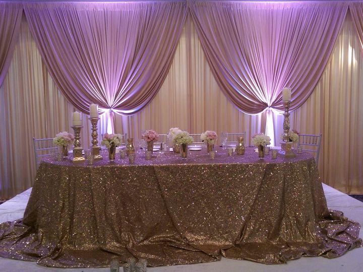 Tmx 1426297834553 2014 11 02 14.25.46 Chicago wedding eventproduction