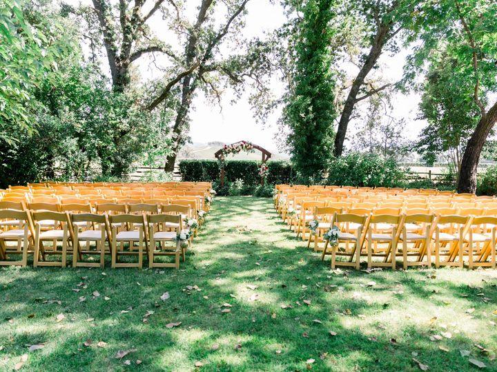 Tmx Kenwood Farms And Gardens Wedding Birmingham Kmp 324 51 990239 1571611843 San Francisco, CA wedding planner