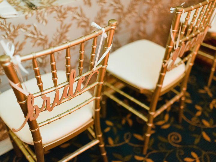Tmx 10 7 822 Copy 51 1013239 Denver, CO wedding planner