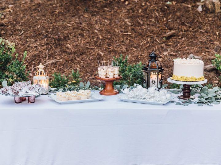 Tmx Dianadave 0957 51 948239 159181430367076 San Diego, CA wedding planner