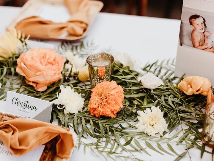 Tmx Jamie Josh Wedding 522 51 948239 159181442467848 San Diego, CA wedding planner