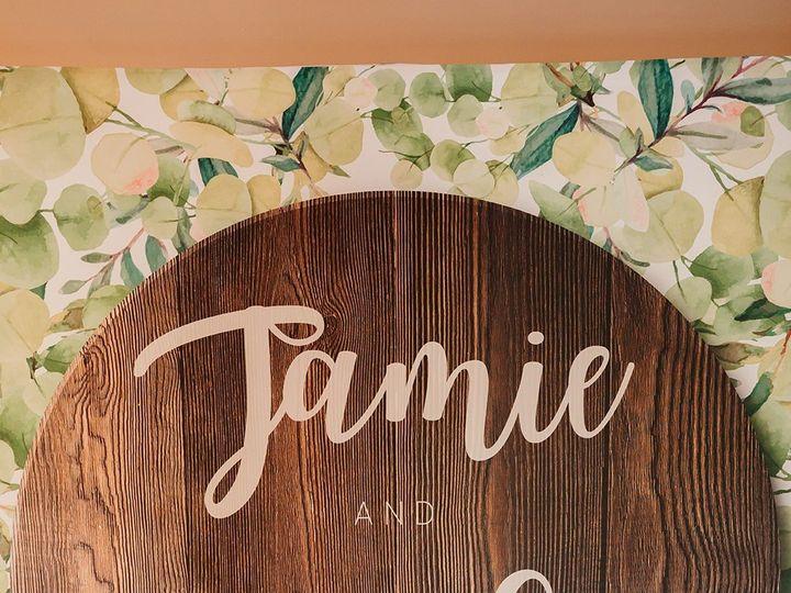 Tmx Jamie Josh Wedding 565 51 948239 159181449348988 San Diego, CA wedding planner