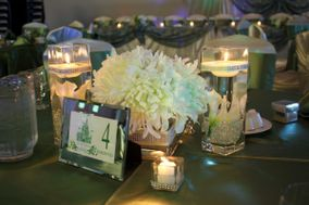 Simple II Stunning Events