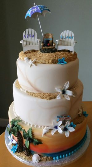 cakebeachtheme