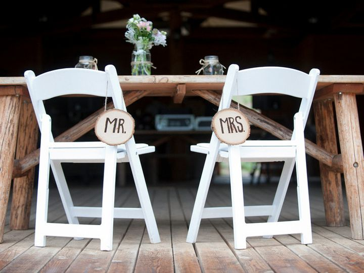 Tmx 1398476788421 Aliciajordan Arvada wedding planner