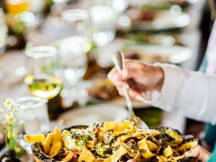 Tmx Mlp 2020 Headwatersranch 279 51 1047439 160191714431757 Bozeman, MT wedding catering