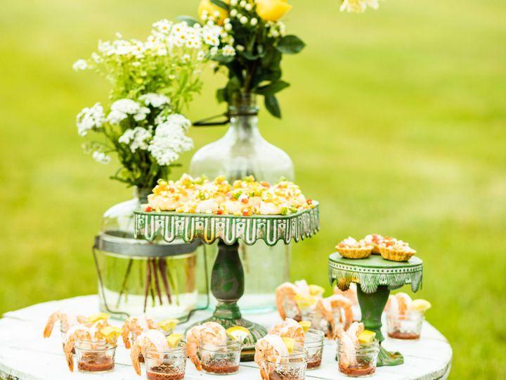 Tmx Mlp 2020 Headwatersranch 301 51 1047439 160191724627961 Bozeman, MT wedding catering