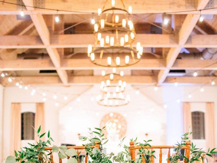Tmx Lmp 5096 51 696739 157445624432242 Charlottesville, VA wedding planner