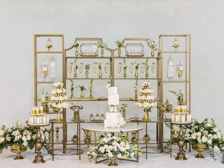 Tmx Muihmcjj 51 60839 157647426123814 Winter Springs, FL wedding planner