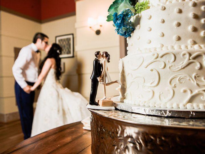 Tmx 1535568501 Cbee6c02bb247392 1535568499 3d7440648fa74acf 1535568485738 2 Art LorenaWedding  San Antonio, TX wedding planner