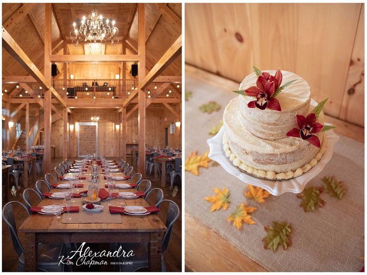 Tmx Blog Danijamon027 51 1905939 157842201725462 Gorham, ME wedding photography
