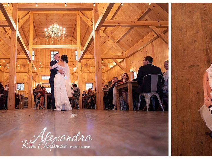 Tmx Blog Danijamon028 51 1905939 157842201540728 Gorham, ME wedding photography