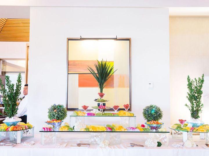 Tmx Jaclynedward Ashleylaprade 375 51 636939 157609485697339 Palm Desert, CA wedding planner