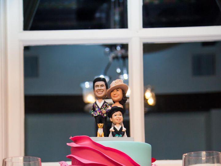 Tmx 1419213621038 Details 15 Torrance wedding planner