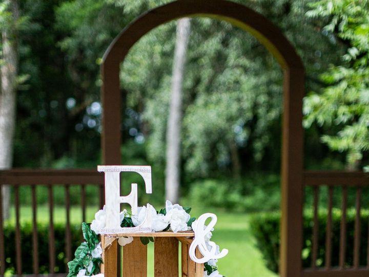 Tmx Hansisiwebsite 2 51 1231049 1565754964 Houston, TX wedding photography