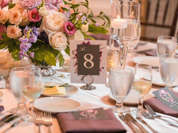 Tmx Farrah Dw Digital Photography965 51 1650149 159665986879951 Weymouth, MA wedding planner