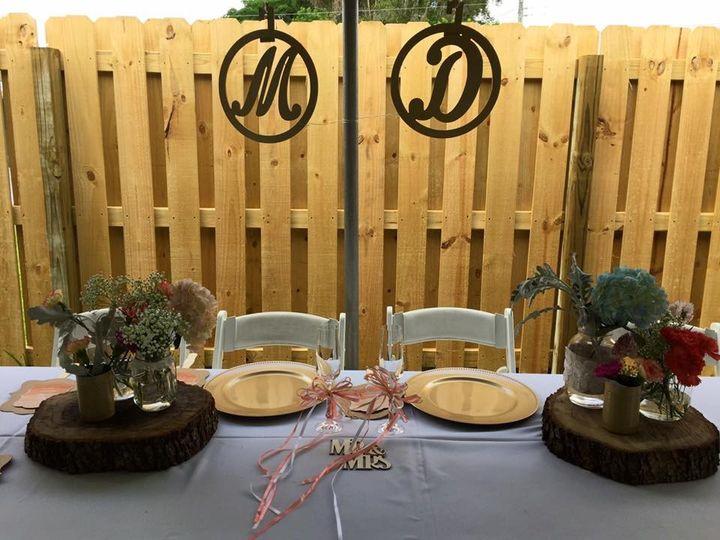Tmx 1466630222612 1323027110717816362117651173795534093003635n Rockledge wedding eventproduction