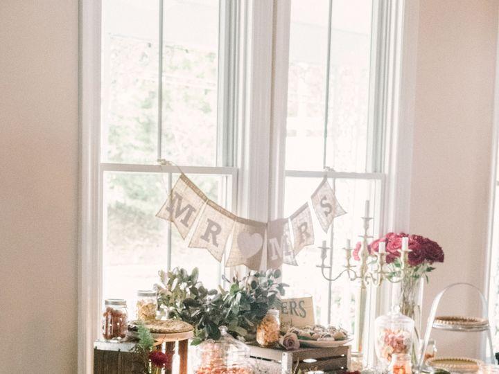 Tmx Jennybridalshower97of136 51 1023249 Southold, NY wedding rental