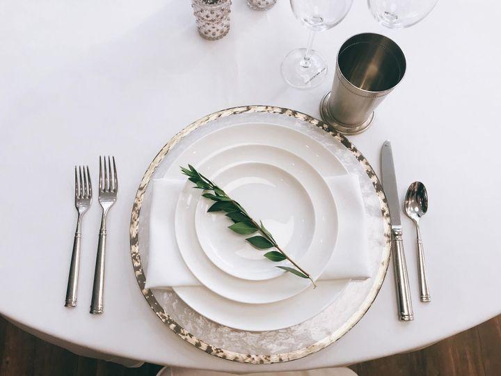 Simple plate design