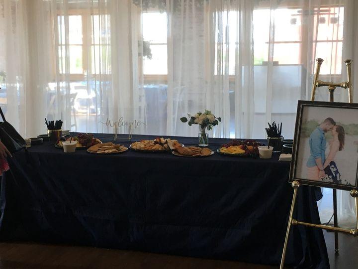 Tmx D1d9c2ba 5b49 457d 8ef1 1d94dfbf4392 51 993449 1560446687 Oklahoma City, Oklahoma wedding venue