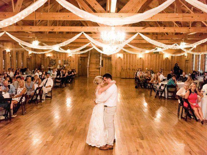 Tmx Erica Ryan Wedding Day 430 51 86449 160918372553086 Kyle, TX wedding venue