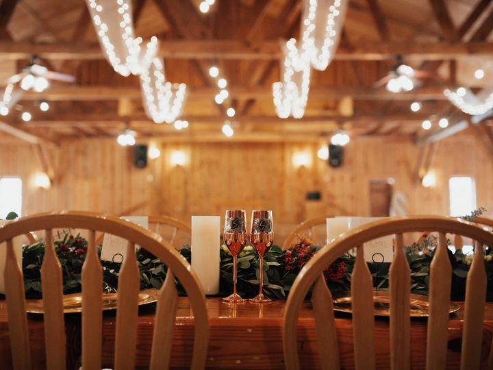 Tmx Roamingwildphotography 3 51 86449 161317931285326 Kyle, TX wedding venue
