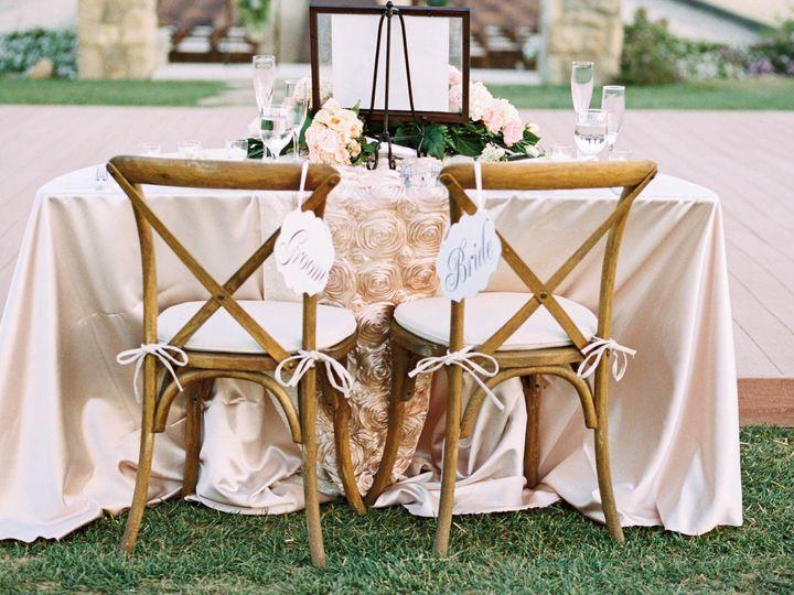 Tmx 1417554556413 17 Limoneira Wedding J J1 Santa Paula wedding venue
