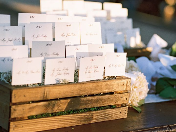 Tmx 1417556328338 15 Limoneira Wedding J J1 Santa Paula wedding venue
